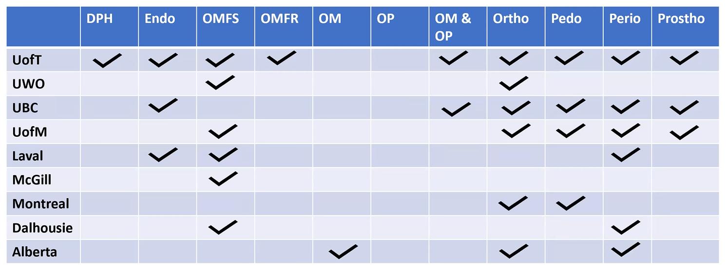 uni-chart-offerings